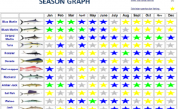 fishing-season-graph